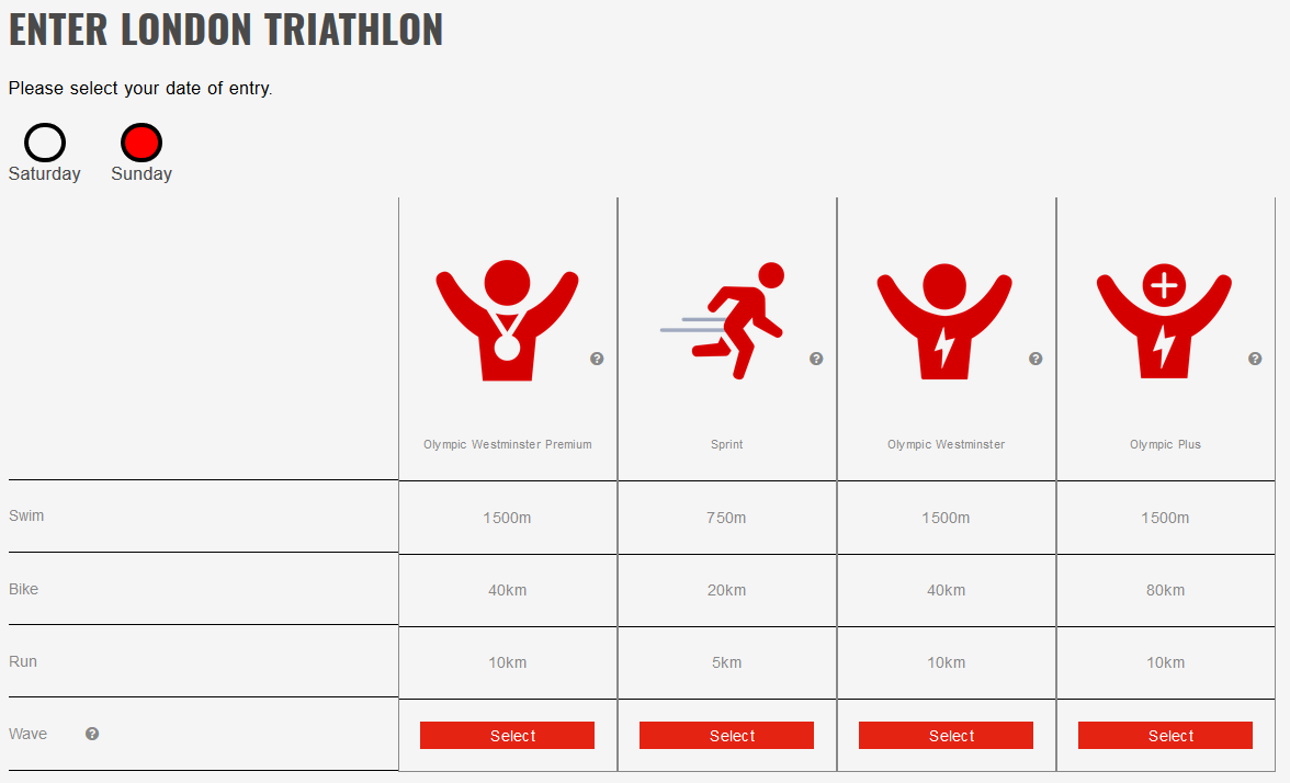 London Triathlon schema