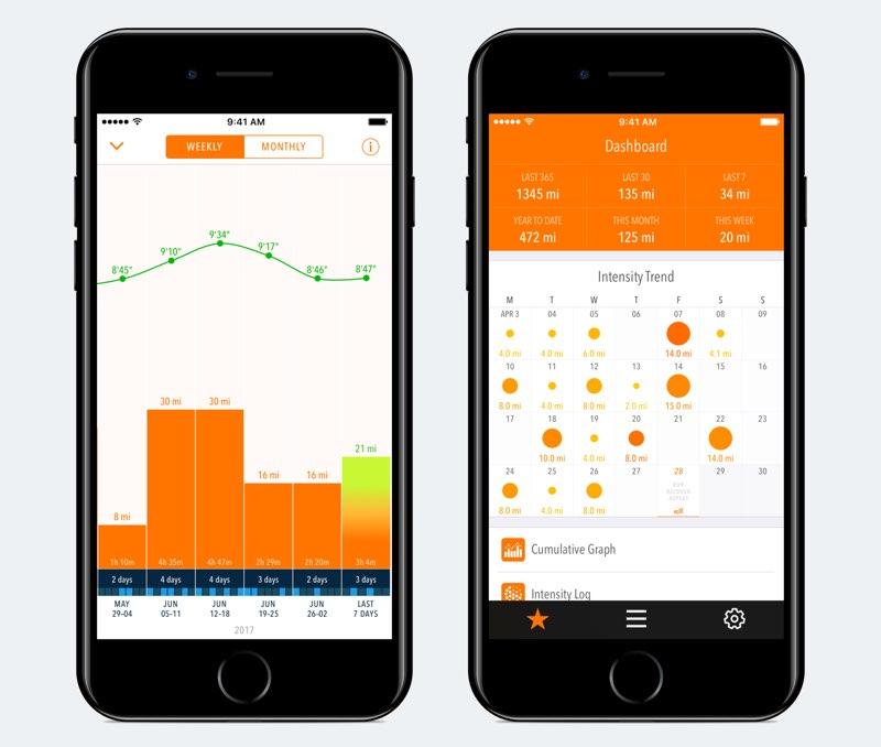 Tempo app met dashboard en grafieken